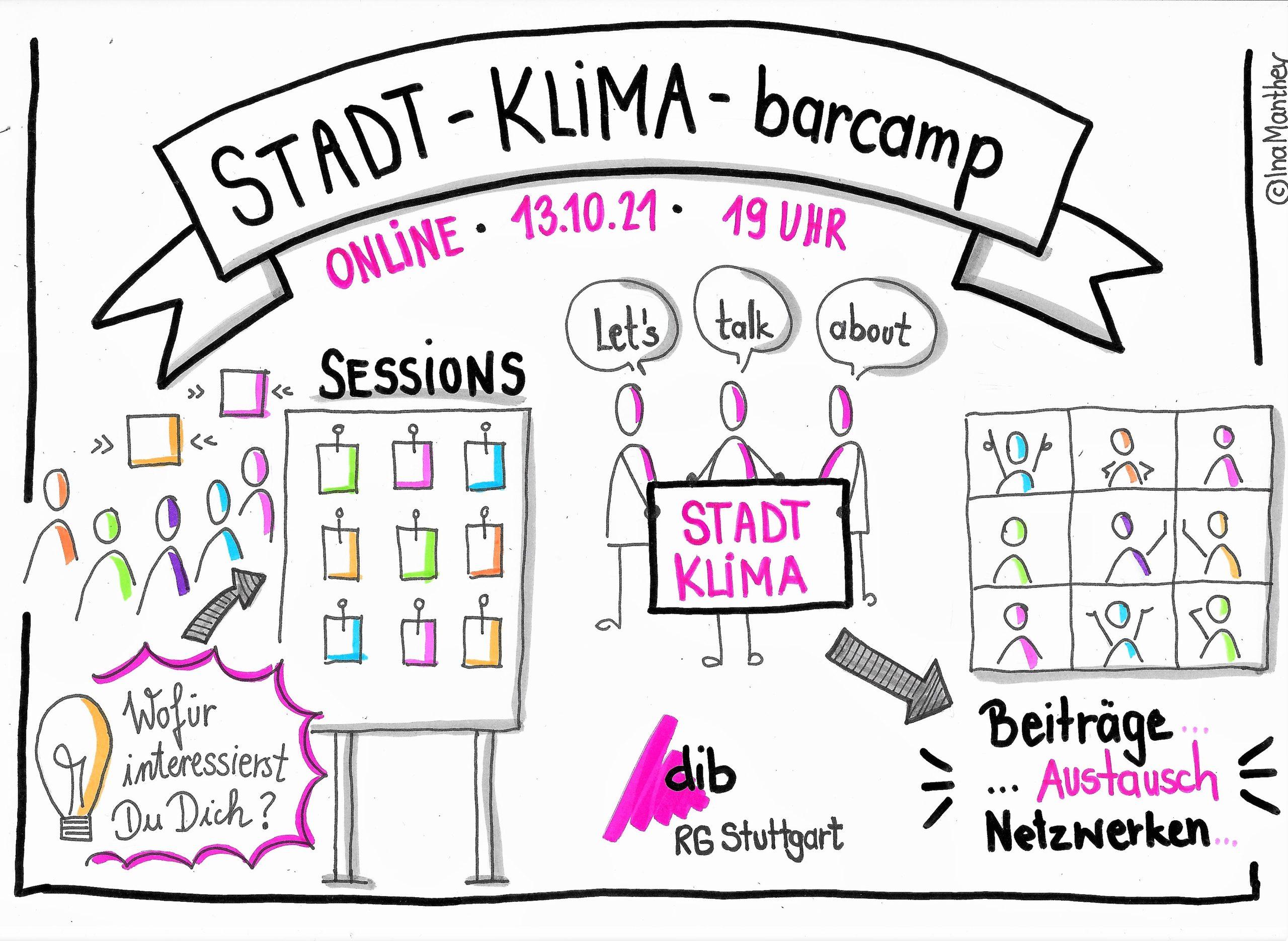 Stadt – Klima – barcamp am 13.10.2021